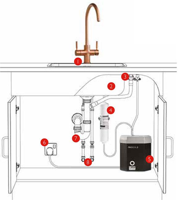 Proboil.2 in detail